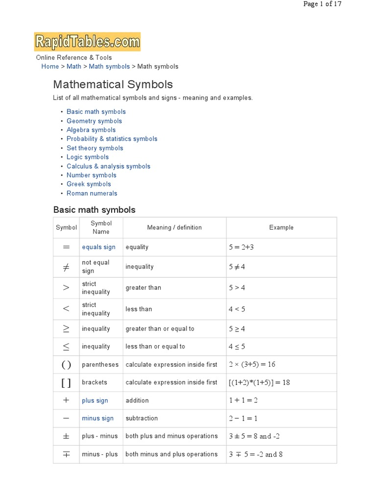Basic math symbols variance greek alphabet buycottarizona