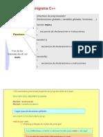 [06] Componentes de la Programacion (02).pdf