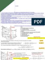 Tema1.DiagramaFeC.ProblemasResueltos