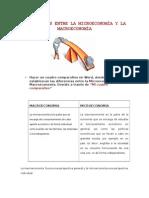 Diferencias Entre La Microeconomía y La Macroeconomía