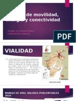 Sistema de Movilidad, Energía y Conectividad (1)