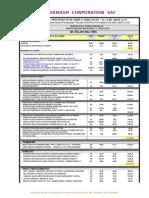 Presupuesto Remodelacion Cdte Diaz