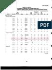 Asme b31.3 Table a-1 a234-Wpb