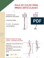 Formula de Euler para columnas articuladas