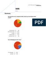 End of the Year Class Survey for Period 4