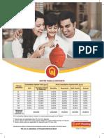 PNB Fixed Deposit Form