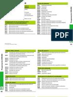 Programación Din-Iso Heidenhain Itnc530