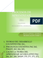 Procesos de Aprendizaje Expo - copia.pptx