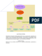 Auditoria Interna (2)