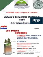 4 Materia Organica Del Suelo (1)