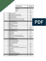 Ficha Técnica Distritos de Riego - Junio 25