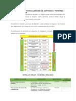 CONSTITUCIÓN Y FORMALIZACIÓN DE EMPRESAS.docx
