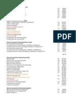 Plan de Estudios - Ingeniería de Sistemas (Por Áreas de Formación), 20150521