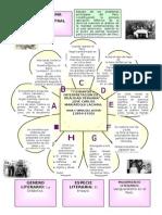 Analisis de 7 Ensayos de Interpretacion de La Realidad Peruana Jcm