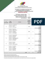 CNE publica circunscripciones electorales para elecciones del 6-D