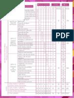 IDC Instituto de Diseño y Comunicacion