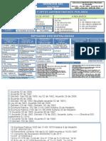 Estructura Administrativa Medellin Cuadro