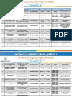 Padron Seguridad 2015 de Baja California
