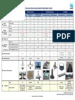 Aeration Solutions Comparison Chart - Vlight