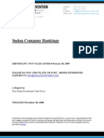 Sudan Company Rankings
