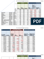 School by School Spreadsheet - Updated 7pm 071315