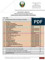 Laboratory List Final 23.10.2014