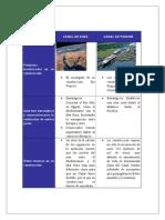 1505_Canal de Suez y de Panamá.laura Salcedo Flores