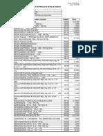 Lista de Precios Farmacia 2014