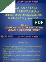 Kumpulan 4 -Perkaitan Antara Policy Making and Policy Analysis