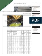 Bulb Flat,Steel Bulb Flats,Hp100x8 Bulb Bar