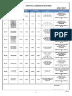 2. GT-AC-ES-035.pdf
