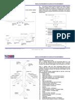 ATA 06 Cessna 650.pdf