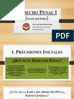 Derecho Penal i [Teoría Del Delito] (1) Temario de Penal