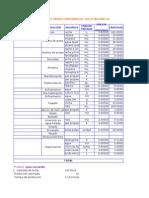 Hoja de Costos de Producción Derivados Lacteos 2006