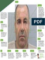 Rostro Chapo