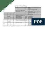 Cont Ple Formato3 3
