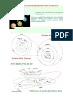 Características Físicas de Los Componentes Del Sistema Solar