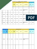 Planilla de Viáticos y Pasajes 2012-21.07.2014