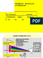Espectrometría UV - VI
