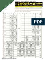 Val Aço » Informações Técnicas » Espessura de Tubos e Conexões Tubulares » Sch 60 a XXS