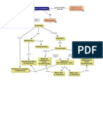 mapas conceptuales modelos