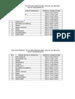 Daftar Nomor Telepon Gugus Sdn Prabumulih