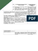 Cuadro Comparativo de Las Instituciones de Economía Popular y Solidaria