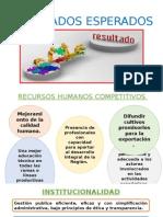 PLAN-ESTRATEGICO_2DA-PARTE_FINANCIAMIENTO.pptx
