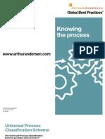 Andersen Core Processes
