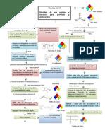 Diagrama Hidrolisis de Una Proteina