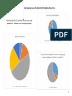 Survey Analysis, Initial Scoping, 16 Mar 2015