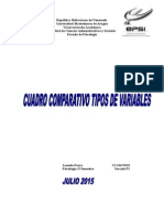 Cuadro Comparativo Tipos de Variables