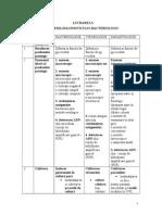 L 3. Schema Diagn. Bact. Recoltarea Si Transportul Pp
