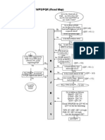 Wps-pqr Road Map